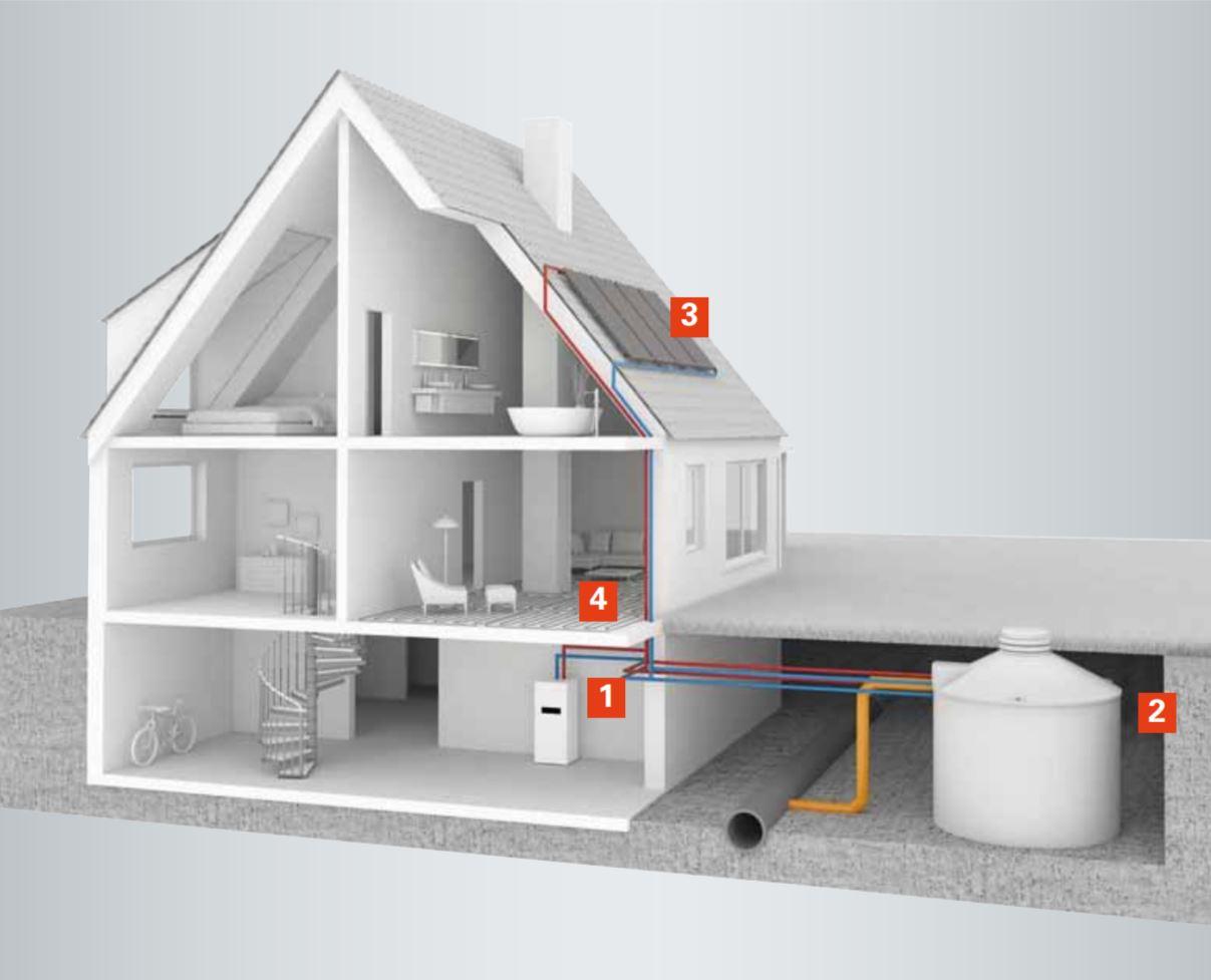 Wärmepumpe, Eisspeichersystem und Wohnungslüftung becker